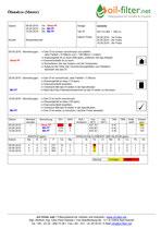 Mehrere Ölanalysen an Getriebe (S. 1) zum Vergrößern klicken