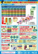 ヤマト運輸 元払い基本料金表(そちらから発送される時)