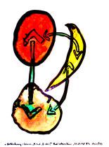 """""""Verbindung Sonne, Mond, Erde!"""" / Werkverzeichnis 1.645 / Datiert Bad Sobernheim, 22.07.1998 / Aquarell und Tusche auf Papier / Maße b 42,0 cm * h 56,0 cm"""