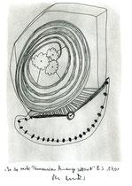 """2. """"In die vierte Dimension hineingezittert"""" / datiert 08.07.01 / Bleistift auf Papier / Maße b 21,0 cm * h 29,7 cm / WVZ 3.351"""