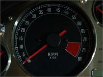 Classic gauge panel TYPE-MG