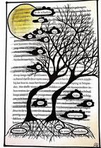 In de schaduw van de dag zei hij dat hij kijkt naar de bewegingen van bomen die de wind ontduiken - willekeurige pagina uit Opwaaiende zomerjurken - Oek de Jong
