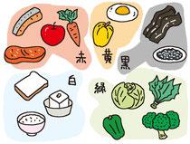 食品 食材 色別 赤黄黒緑白
