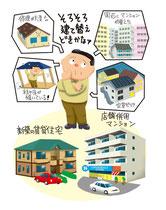 家 建て替え 資産運用 マンション アパート経営