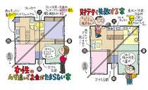 家 間取り図