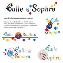 Extraits et détails 4 des recherches de Cloé Perrotin pour le logo de la sophrologue Pascale Bridoux-Ruelle de Bulle de Sophro