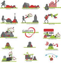 Icônes créées par Cloé Perrotin aux couleurs du logo pour le site internet de Garchy