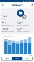 Votronic Smartphone App