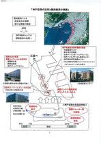神戸空港の活用と関西経済の発展