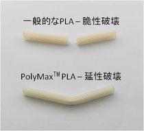 一般的なPLAは脆性破壊を示すが、PolyMax PLAは延性破壊を示す