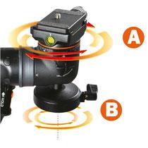 Abeo Pro 283 CGH European Consumers Choice