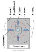Timerschaltung mit Quarzuhrwerk Aufbau (ohne Zeiger und Magnet)
