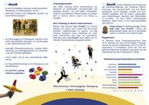 Job-Fit mit Life Kinetik Seite 2