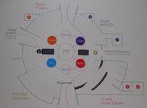 IFA 2012 | Kleines Rätsel für Marken-Kenner: Welche Marke könnte das sein? Wer teil seine Marken-Welt in die Topics CREATE - LISTEN - WATCH - PLAY ein?