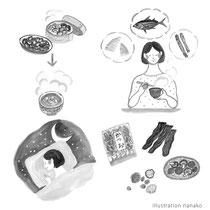 2019 栄養と料理