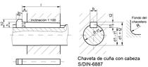 DIN 6887 chaveta y chavetero keyway