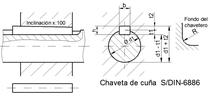 DIN 6886 chaveta y chavetero keyway