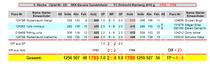 5. Spieltag: SKK Bav. Gundelsheim - FC Eintracht Bamberg 2 g