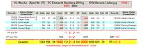 15. Spieltag: FC Eintracht Bamberg 2 g - RSV Bavaria Lisberg