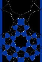figuur 7 Basispatroon
