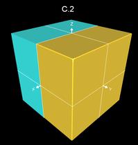 Vergleich Super-Ellipsoid mit Methode C.2