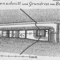 Grundriß von K.A. Koch