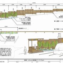 平面、立面とイメージ図。傾斜の敷地に目隠しを考慮した縦フェンス+フォーカルポイントとなるガーデンスペースをご提案しました。