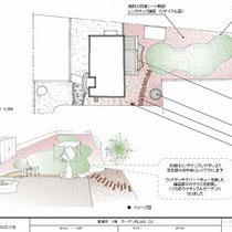 全体提案図。中庭部分は既存の芝生を管理しやすくするためのレンガサークルとテラス拡張を中心にまとめました。
