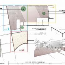提案図、エントランス周りを三つのエリアに分け、舗装の仕上げパターンを検討しました。