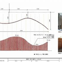 隙間を広くとる列柱案と、フェンスとして板材で作成する案を出しましたが、難易度の高い角材による狭い隙間の列柱で施工する事になりました。