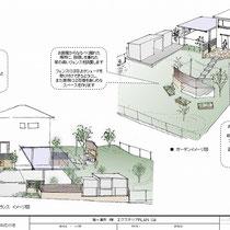 提案資料のイメージ図、多くの発生する残土を敷地内で活用する、丘のような楽しいお庭を作りたいと思いプランしました。