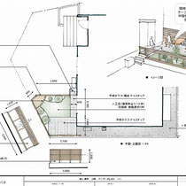提案資料、既存のウッドデッキや植木を整理して、雑草対策を兼ねた、使いやすく安全で周囲との区切りが出来るお庭をご提案しました。