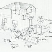 イメージ図、高低差のある階段周りが見せ場のポイントです。
