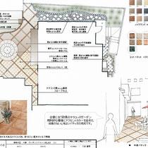 提案資料、旧邸と新築の間に位置する中庭を、明るく使いやすいタイルテラスにご提案しました。