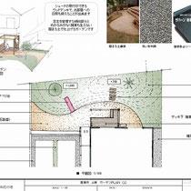 提案資料、新築外構時に発生した残土もあらかじめお庭に入れておき、二期工事の着工となります。