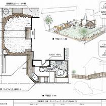 提案資料、デッキで中庭に行けるような通路を作るのと、将来芝生を貼るためのレンガ囲い、砂場兼用花壇の囲いを工事しました。