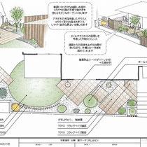 提案図。道路との距離が近い庭なのでポイントごとに目線をストップする要素を入れました。玄関タイルとの高低差を解消しつつ奥行を感じる45度の平板施工に設計しました。