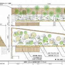 提案図、背景になるフェンスを敷地沿いにぐるっと施工し、見せるガーデンになるご提案です。