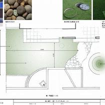 提案資料。人工芝をはりつつ、縁からも雑草が生えにくいように対応した提案をします。