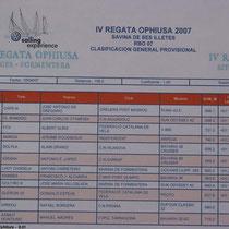 Ophiusa 2007. Primer clasificados categoría barcos sin rating