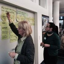 Nach einer ersten Themensammlung wurden die Schwerpunktthemen gewichtet.