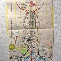Arbeitsskizze für Entwurf KRAFTBILD HELFER J. SCH., 2008, Acrl auf Papier