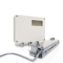 FLUXUS F501 The Ideal Solution for the Water and Wastewater Industry