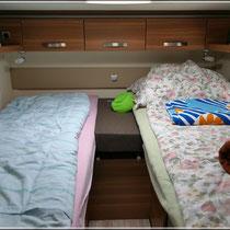 Richtige Betten
