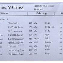 Ergebnis - Klasse 5