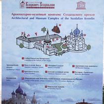 Plan du Kremlin de Souzdal