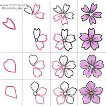 Bullet Journal und Sketchnotes - Doodles - How to draw - Malvorlage - Anleitung - Kirschblüte - Blume
