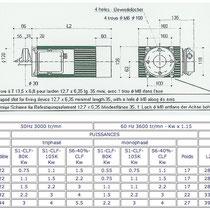 Tableau des puissance du modèle BAT - Gamme 220 - 3 000 tr/min