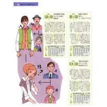 マガジンハウスananMOOK挿絵 ファッションイラスト