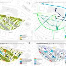 Схемы озеленения, функционального зонирования летом/зимой и движения пешеходов